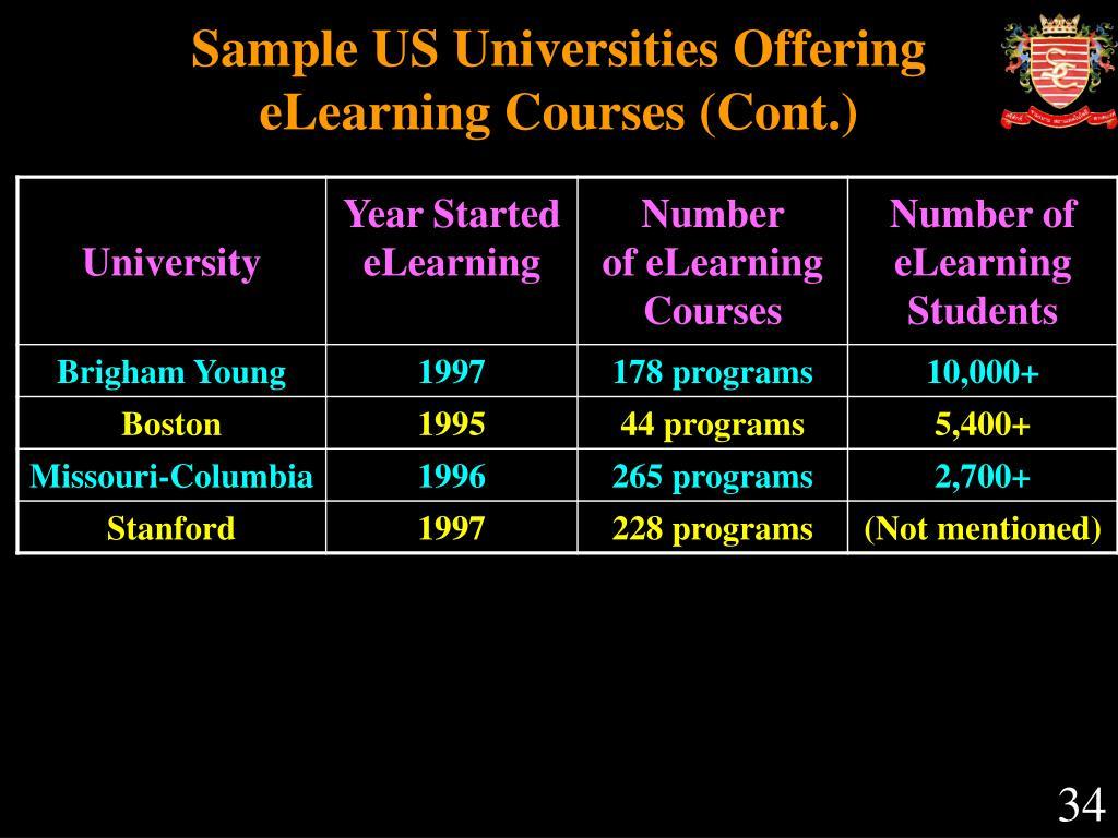 Sample US Universities Offering