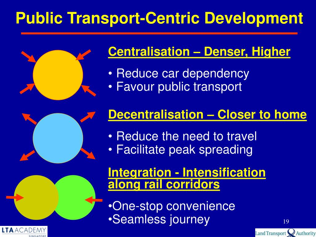 Public Transport-Centric Development