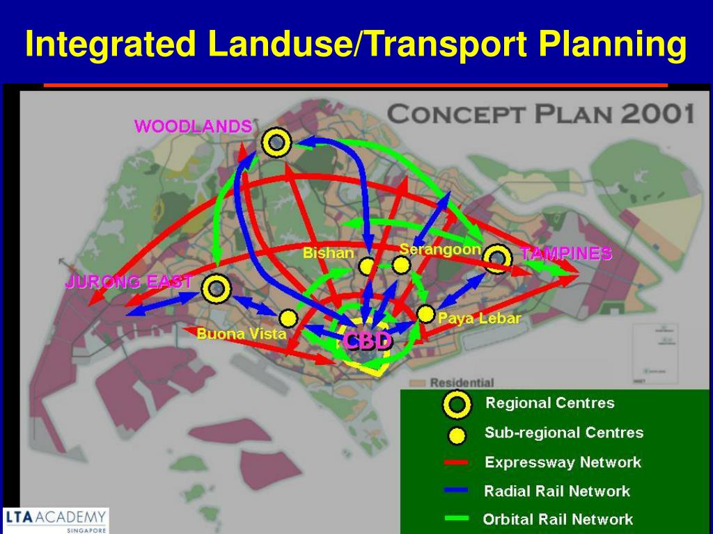 Integrated Landuse/Transport Planning