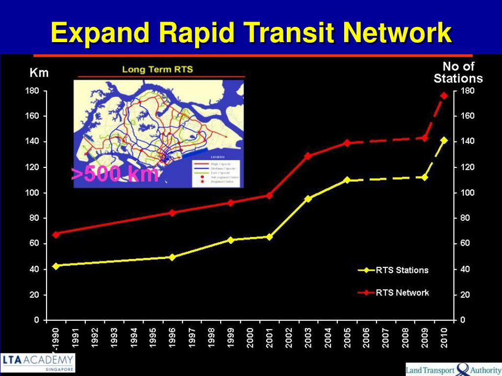 Expand Rapid Transit Network