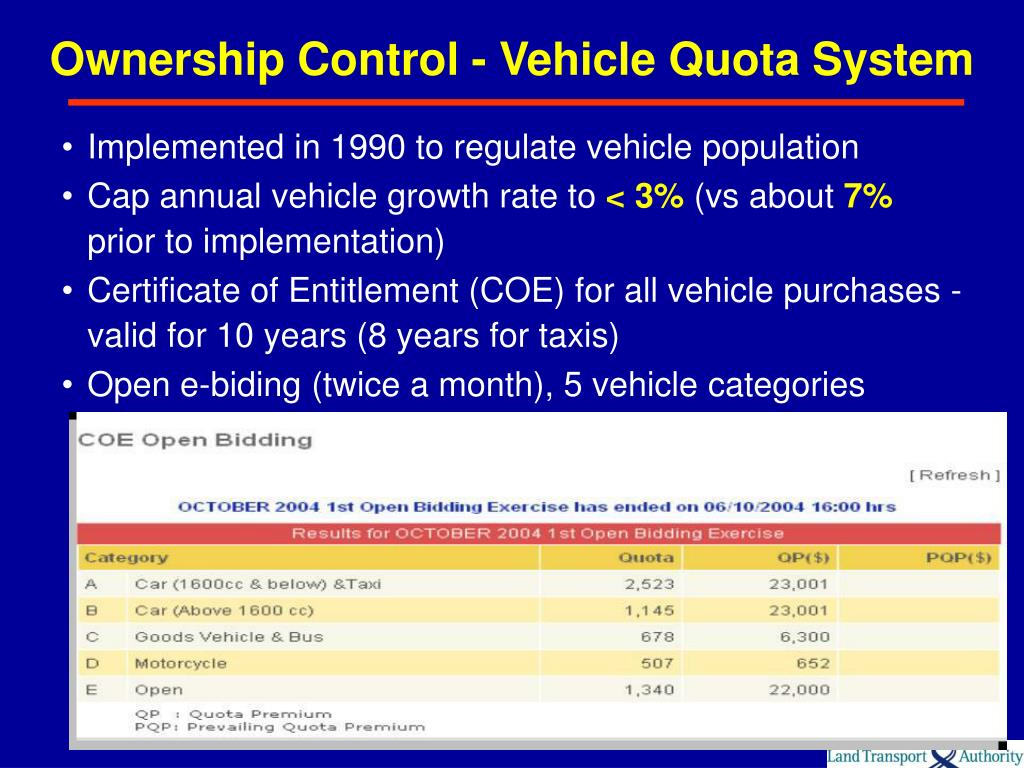 Ownership Control - Vehicle Quota System