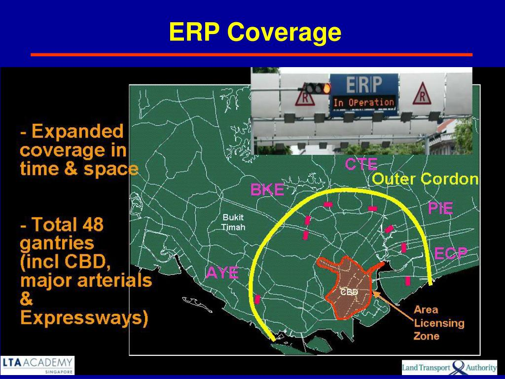 ERP Coverage