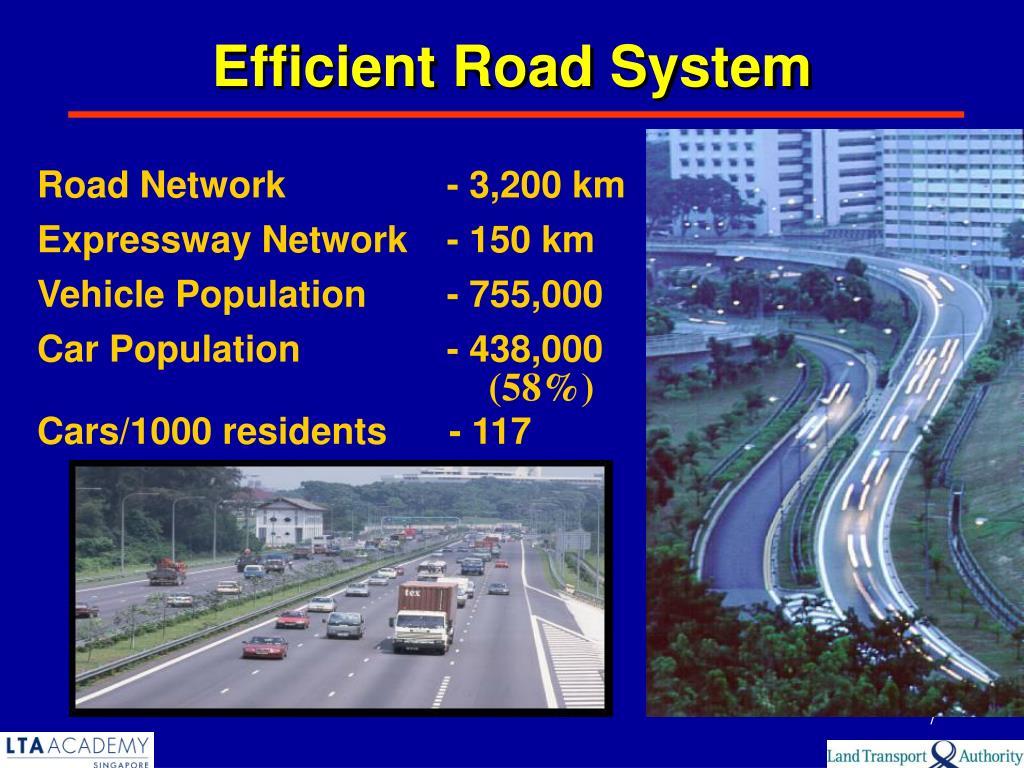 Car Population       - 438,000
