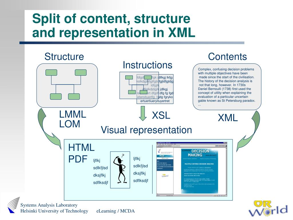 Split of content, structure