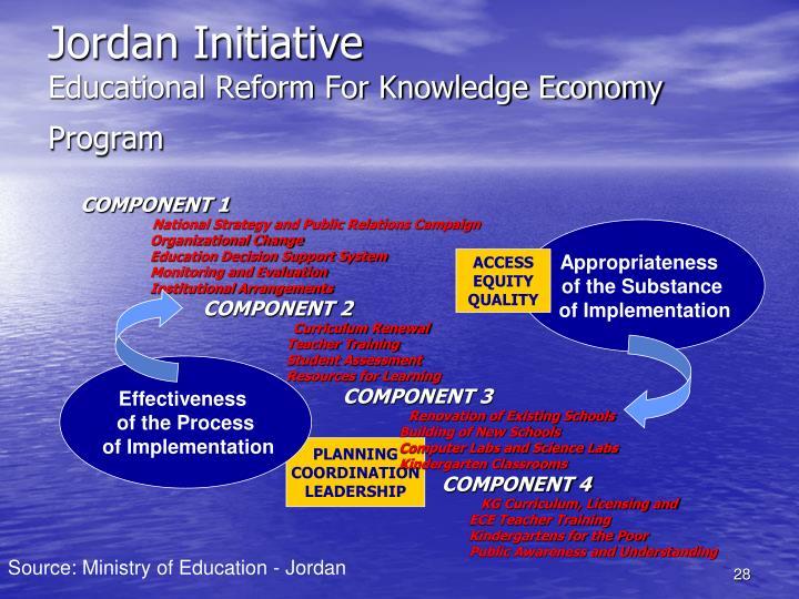 Jordan Initiative