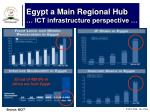 egypt a main regional hub ict infrastructure perspective