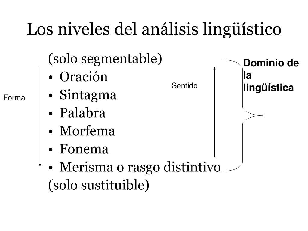 Los niveles del análisis lingüístico