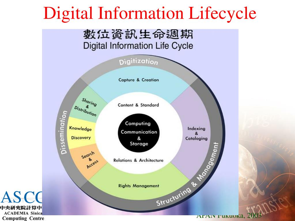 Digital Information Lifecycle