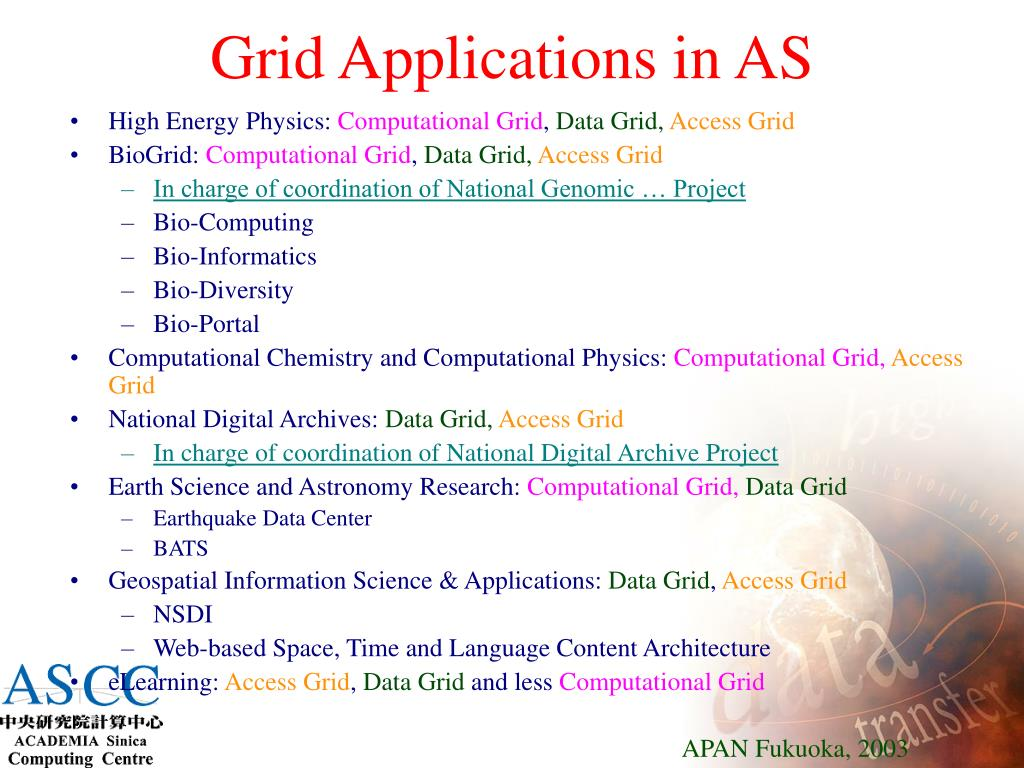 Grid Applications in AS