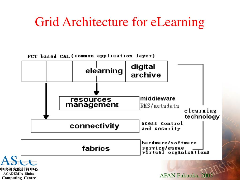 Grid Architecture for eLearning