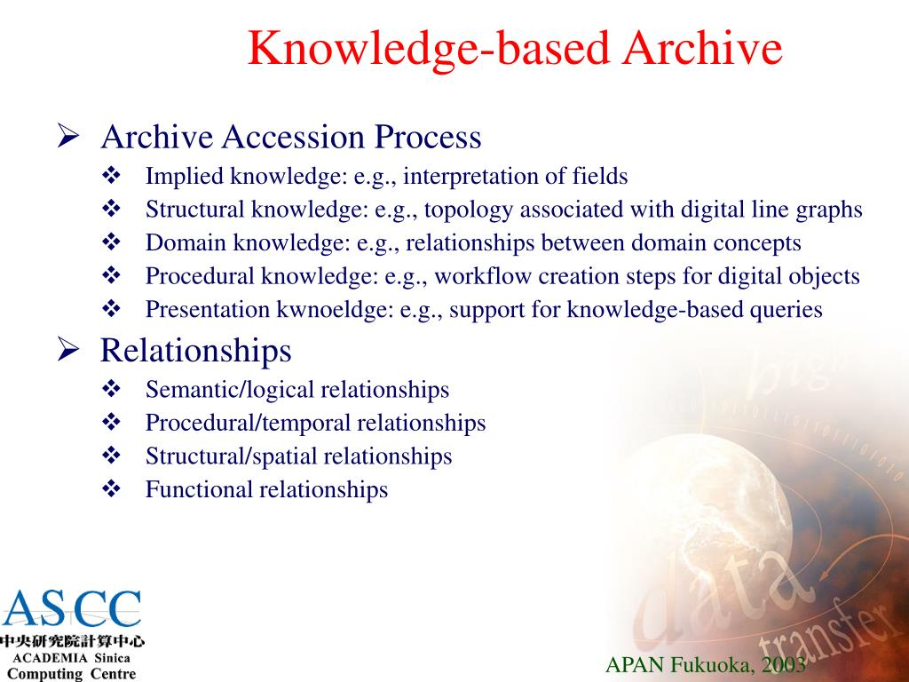 Knowledge-based Archive