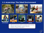 1 1 elearning the ideal environment