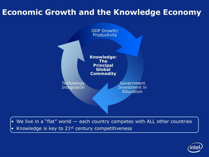 Economic growth and the knowledge economy
