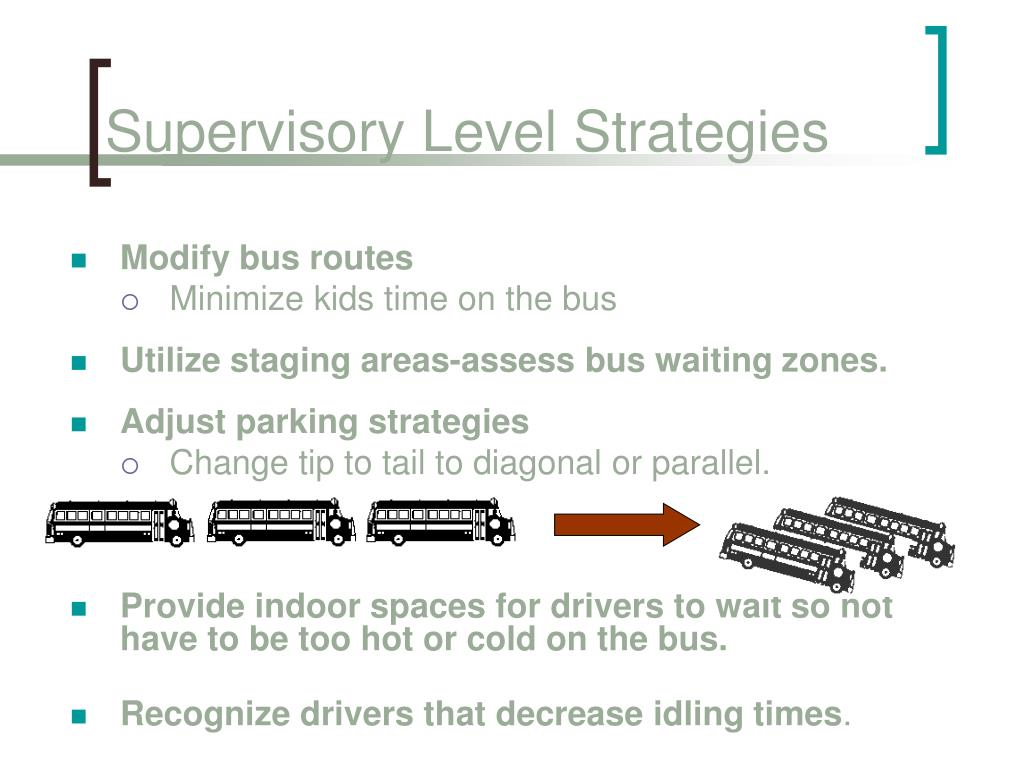 Supervisory Level Strategies