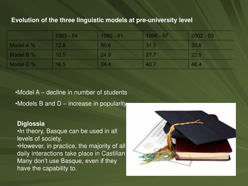 Evolution of the three linguistic models at pre-university level