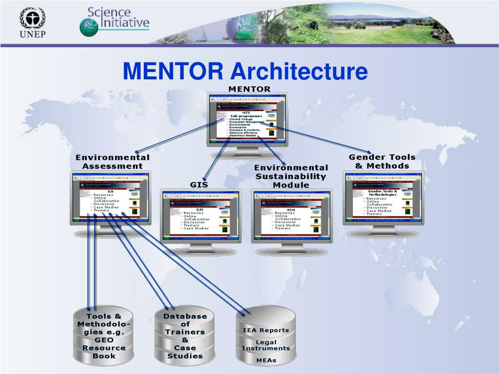MENTOR Architecture