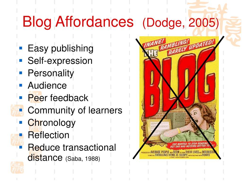 Blog Affordances