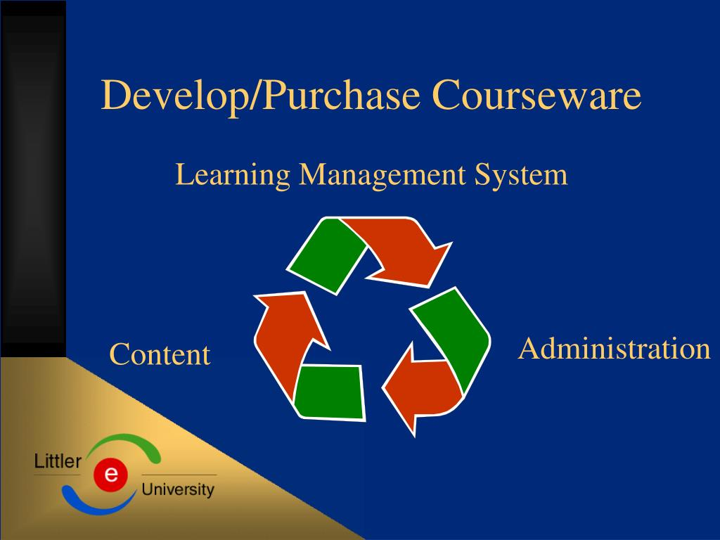 Develop/Purchase Courseware