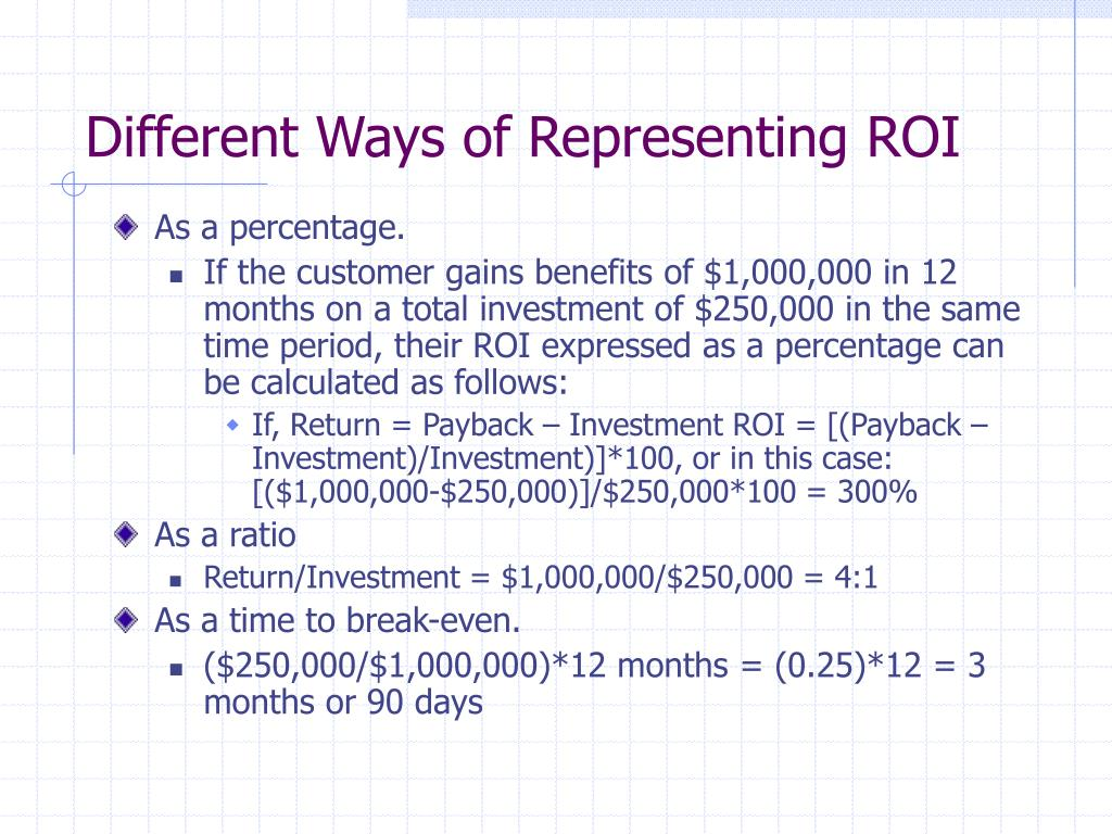 Different Ways of Representing ROI
