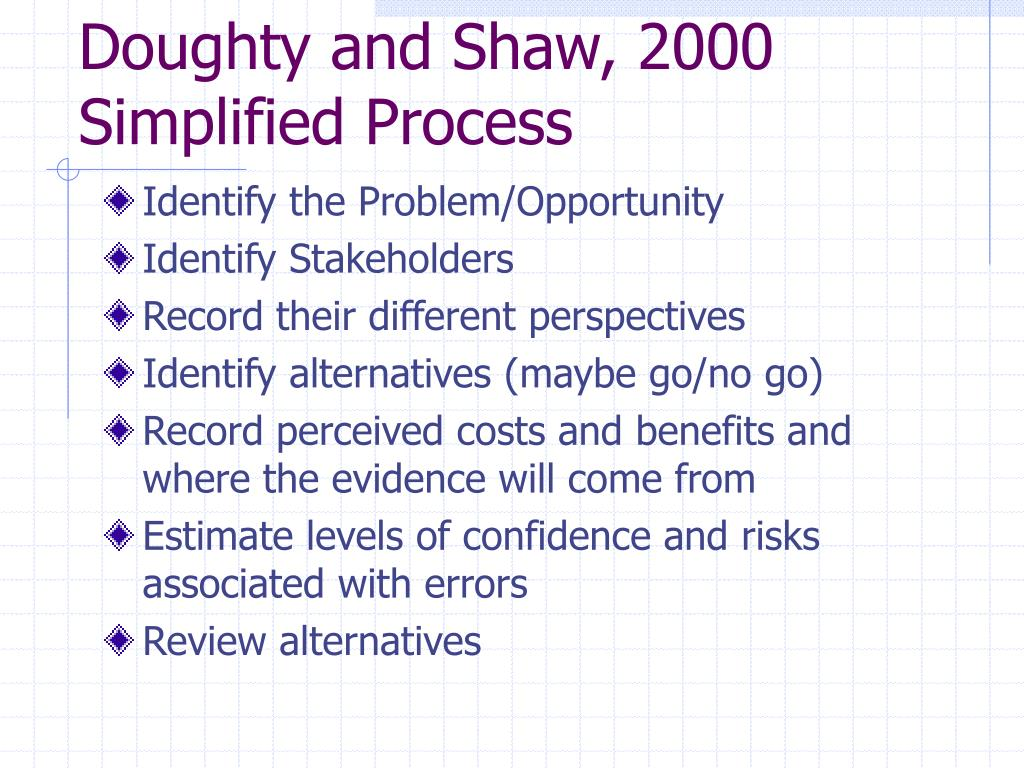 Doughty and Shaw, 2000 Simplified Process