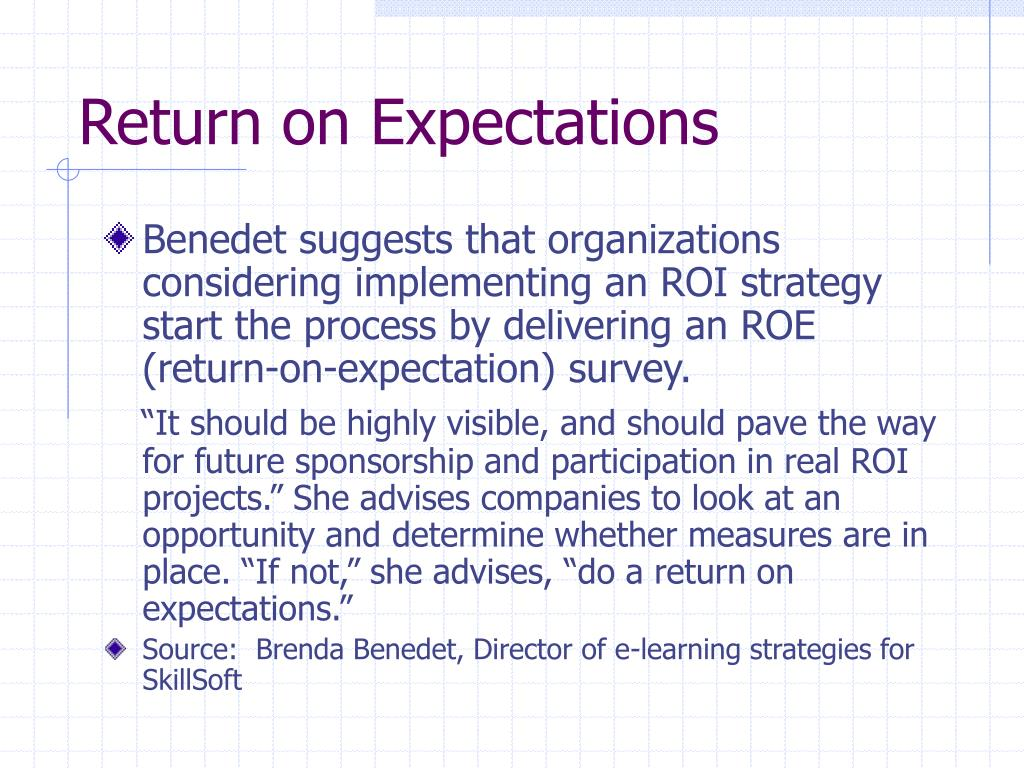 Return on Expectations