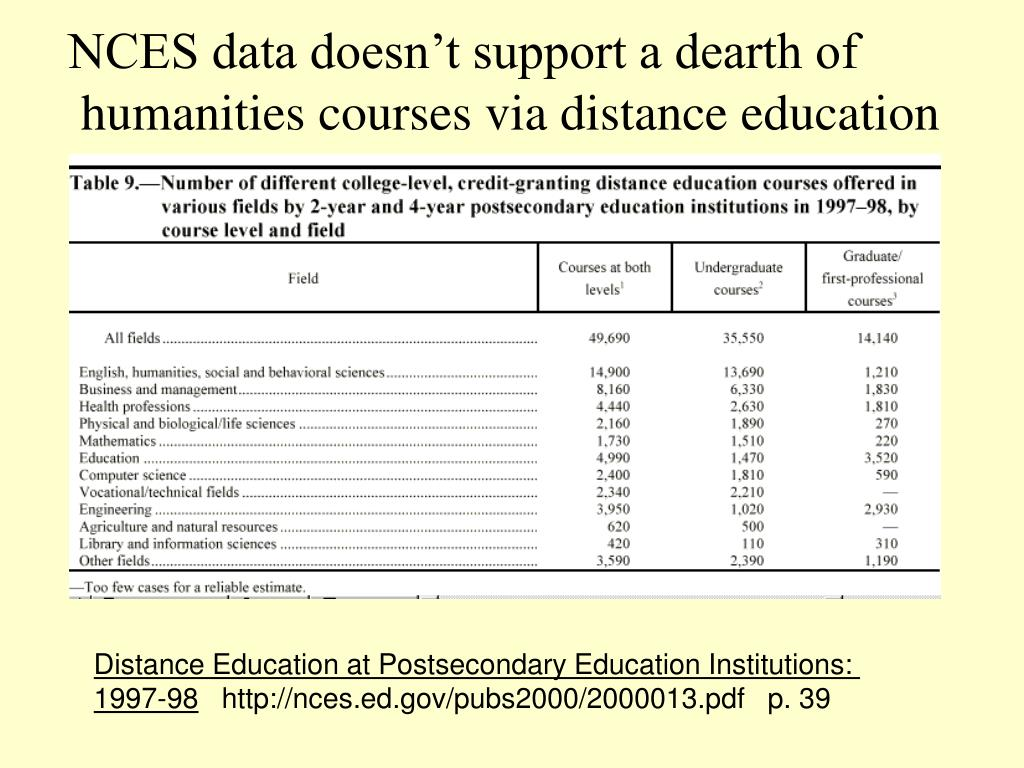 NCES data doesn't support a dearth of