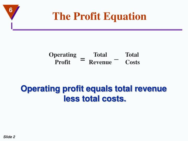 The profit equation