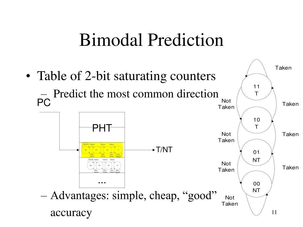 Bimodal Prediction