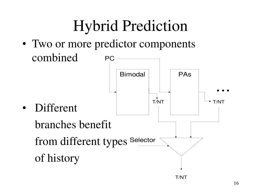 Hybrid Prediction