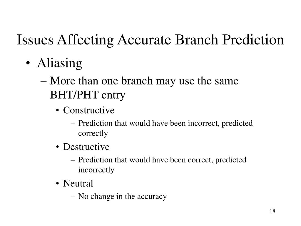 Issues Affecting Accurate Branch Prediction