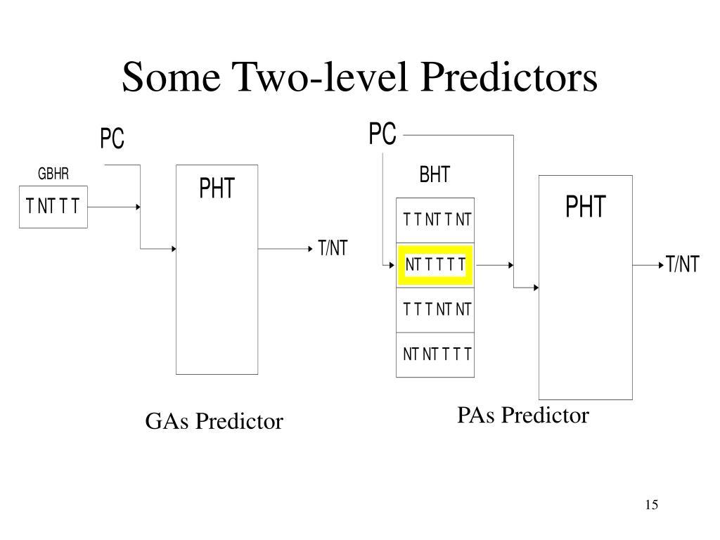 Some Two-level Predictors