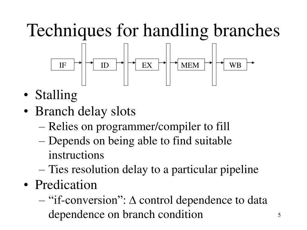 Techniques for handling branches