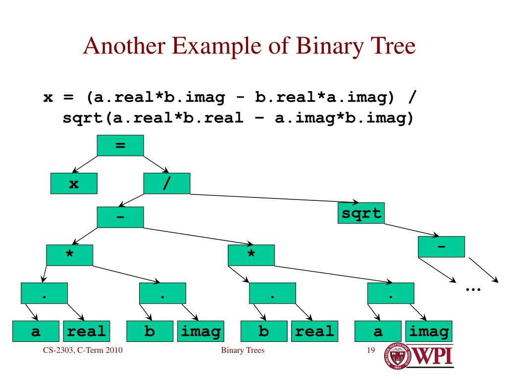 Another Example of Binary Tree