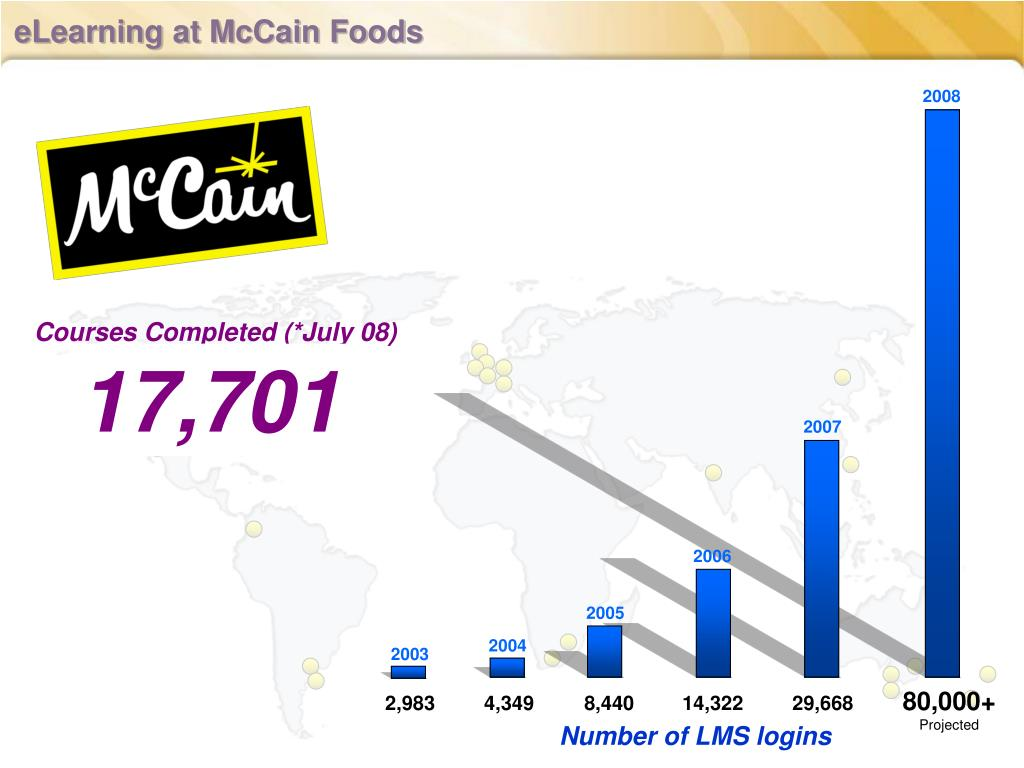 eLearning at McCain Foods