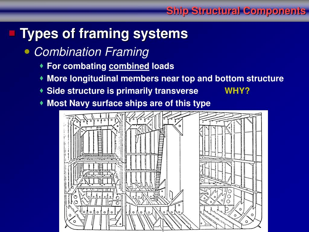 Structural Framing Systems : Ppt ship structural components powerpoint presentation