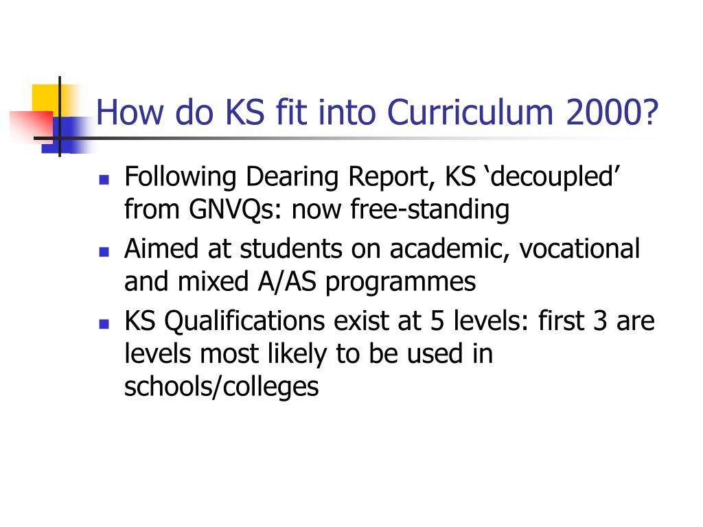 How do KS fit into Curriculum 2000?