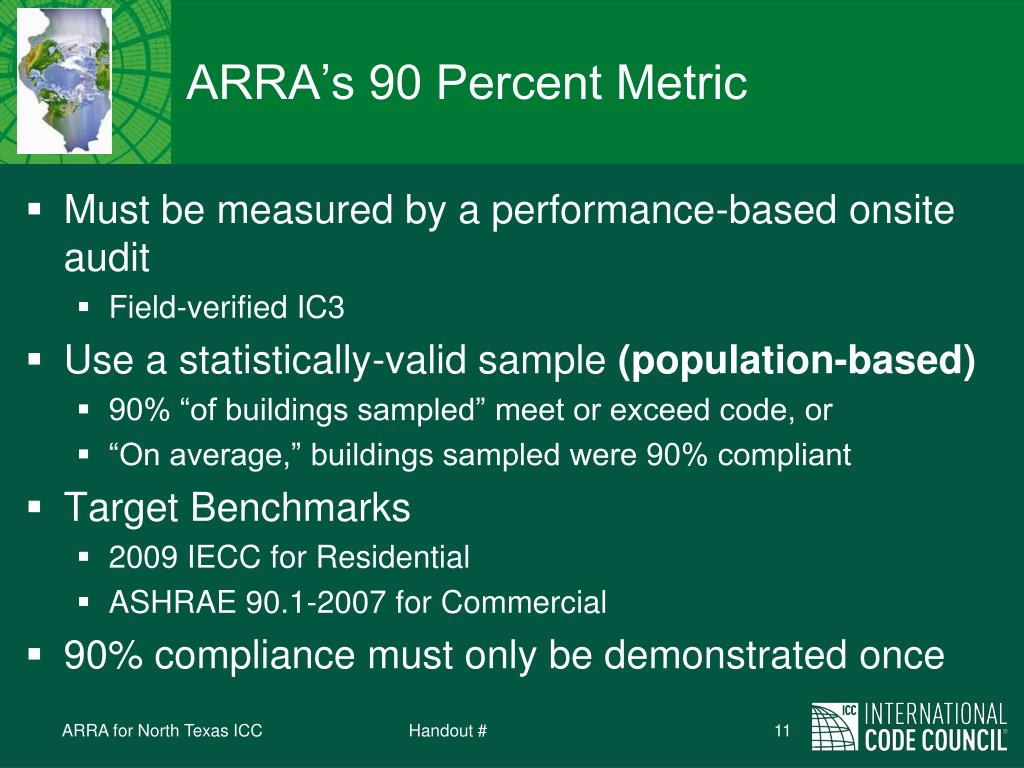 ARRA's 90 Percent Metric