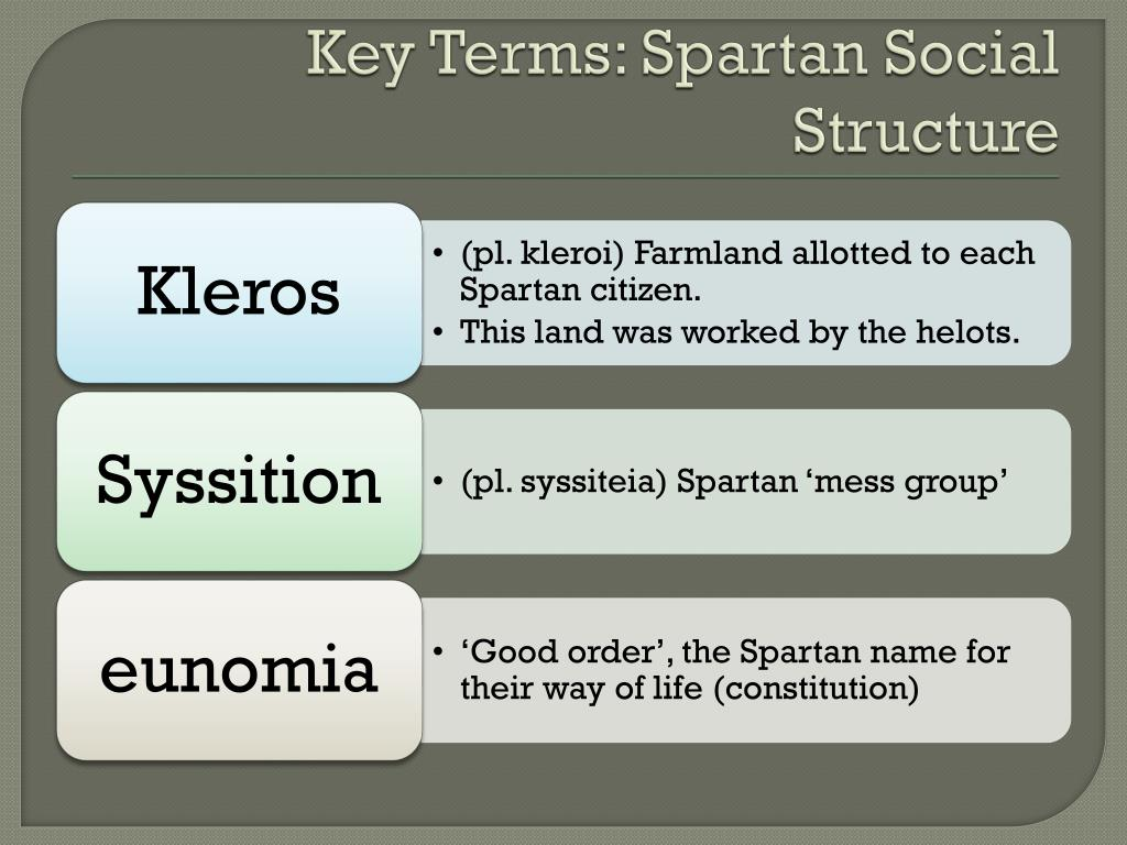 spartan social structure Best answer: sparta was unique in ancient greece for its social system and constitution, which completely focused on military training and excellence its inhabitants were classified as spartiates (spartan citizens, who enjoyed full rights), mothakes (non-spartan free men raised as spartans), perioikoi (freedmen), and.