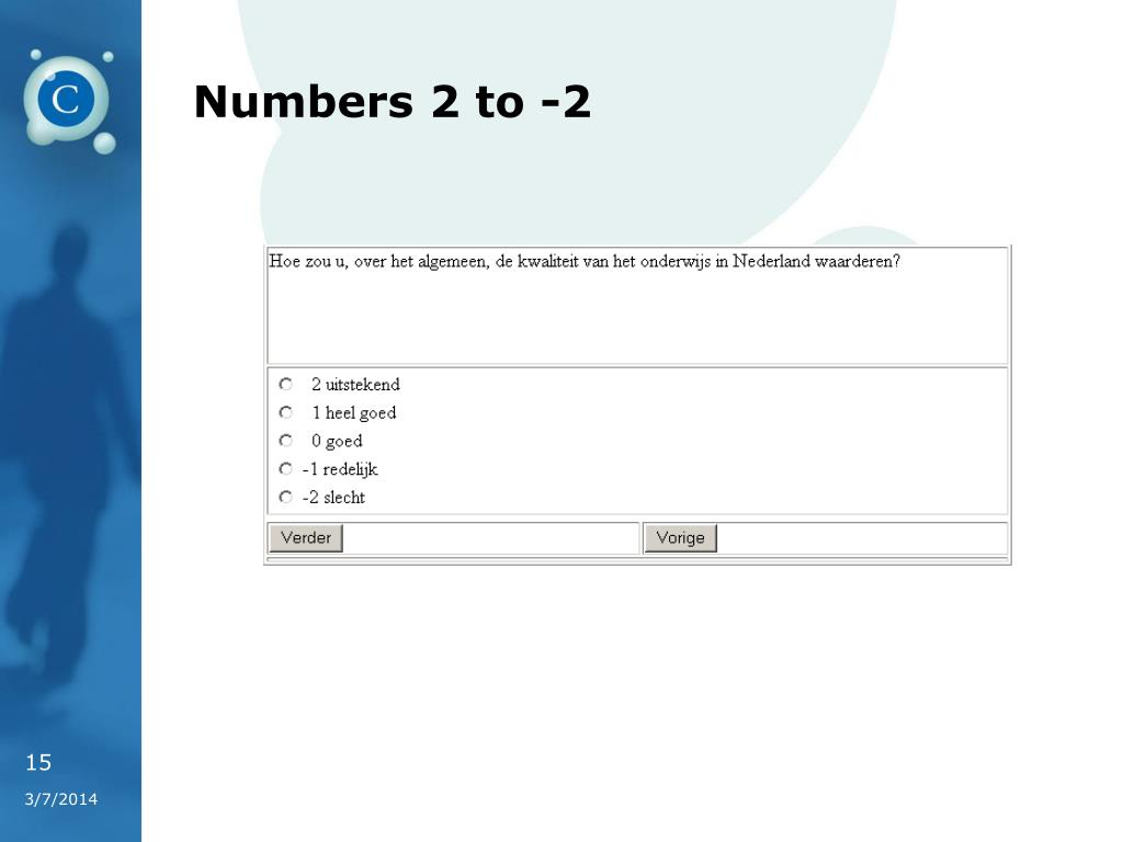 Numbers 2 to -2