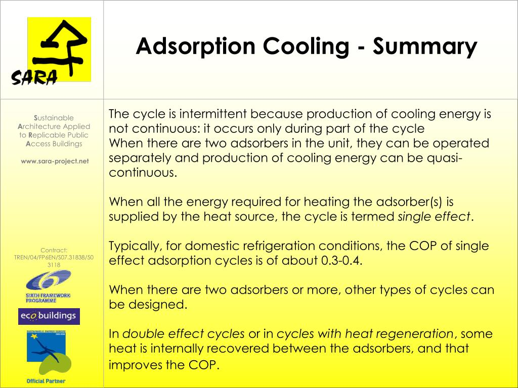 Adsorption Cooling - Summary