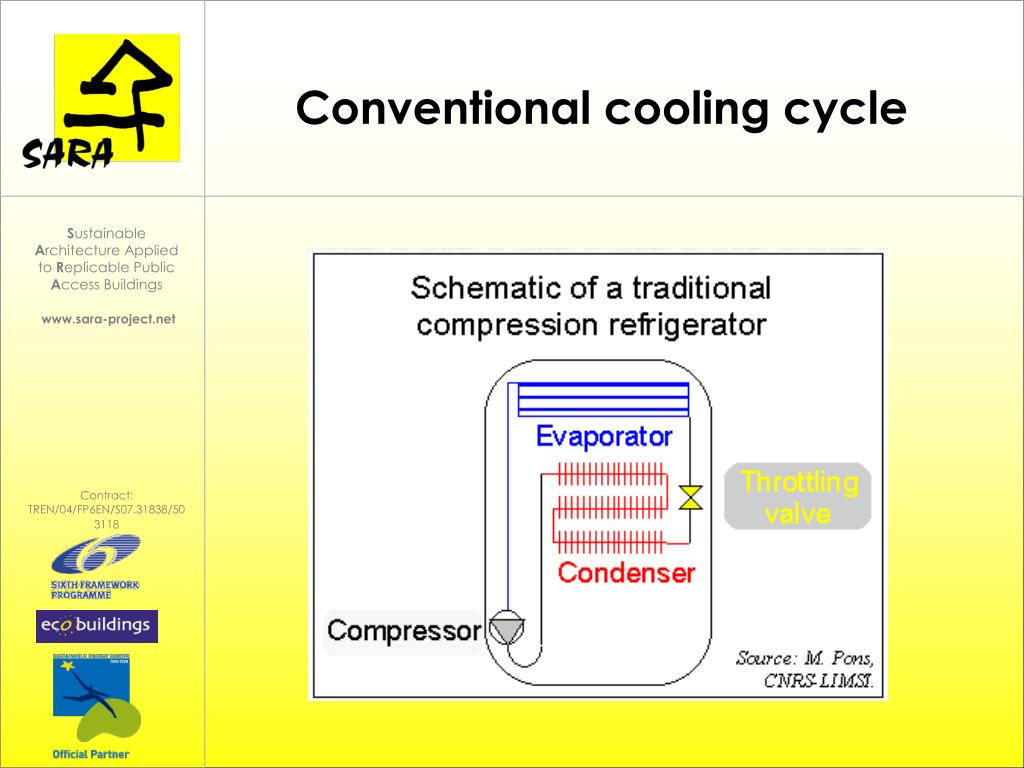 Conventional cooling cycle