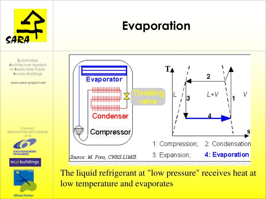Evaporation