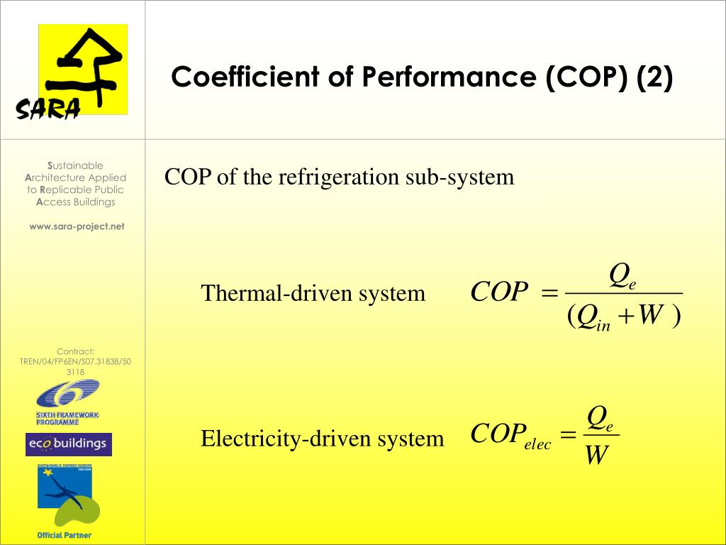 Coefficient of Performance (COP) (2)