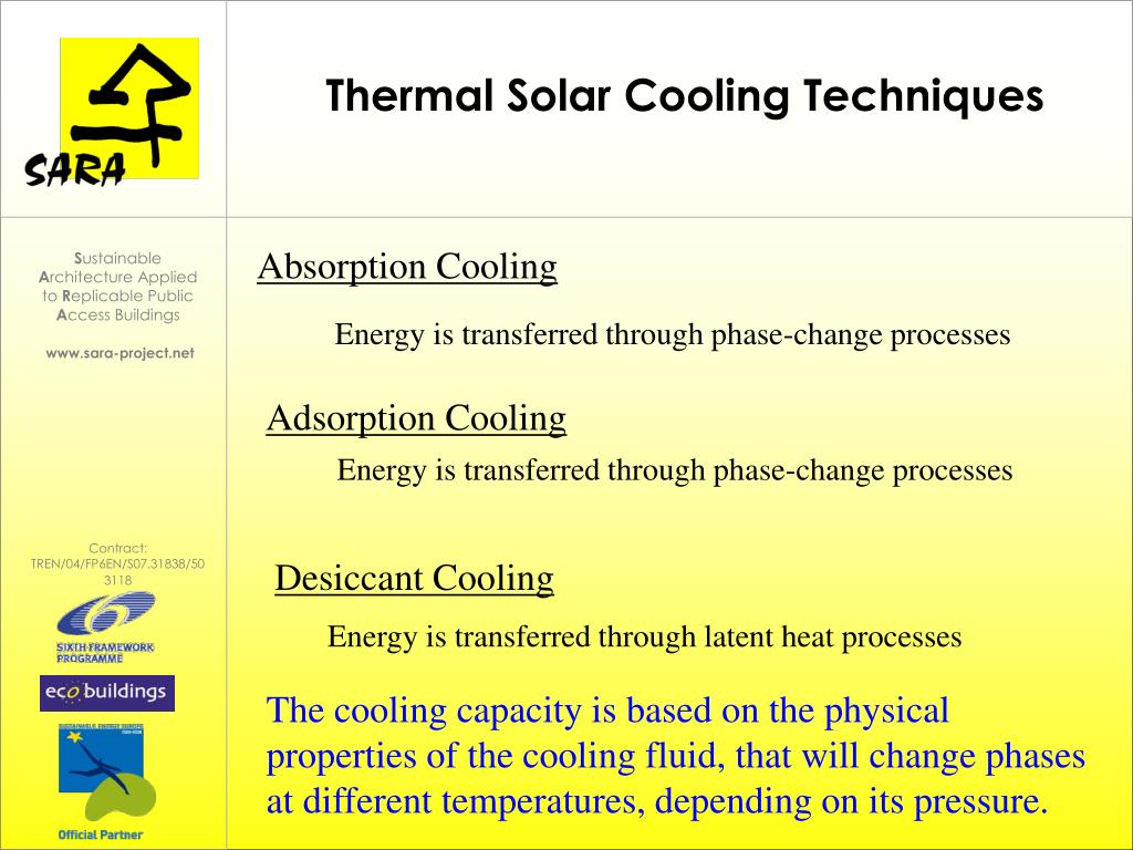Thermal Solar Cooling Techniques