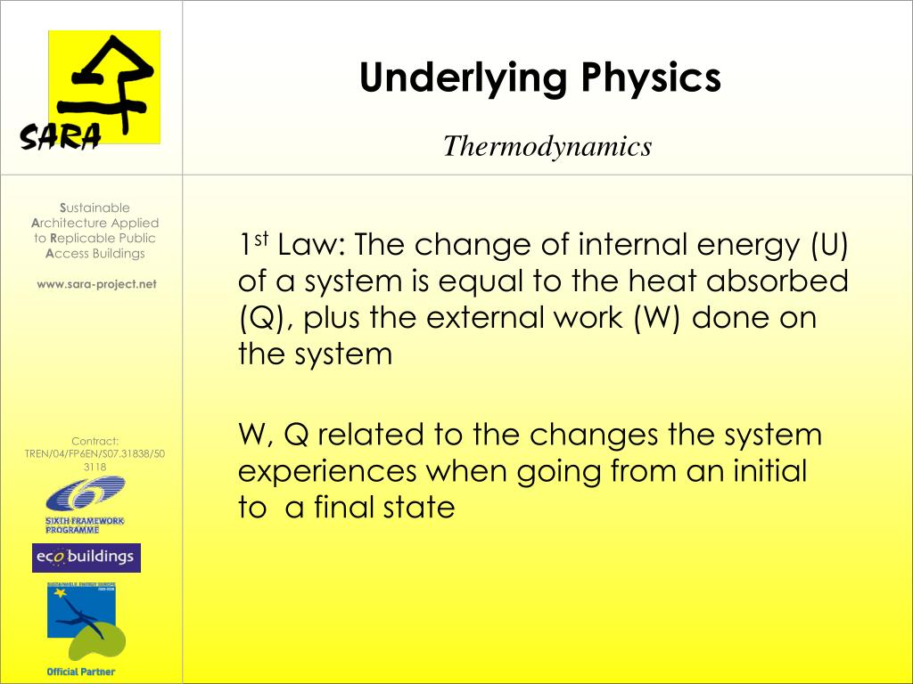 Underlying Physics