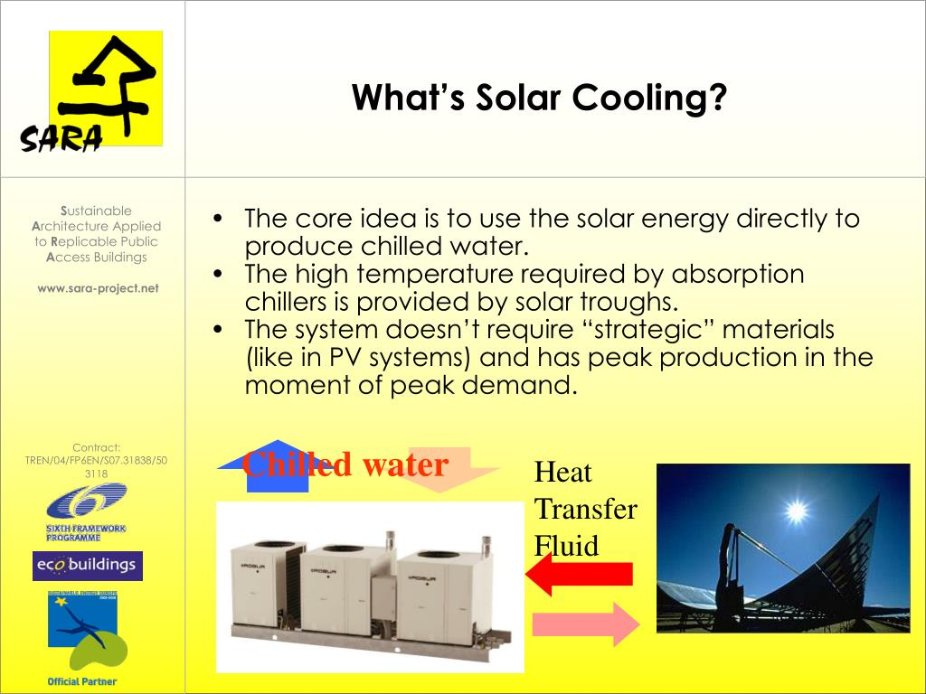 What's Solar Cooling?
