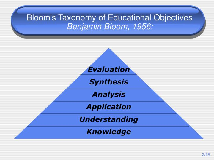 Bloom s taxonomy of educational objectives benjamin bloom 1956