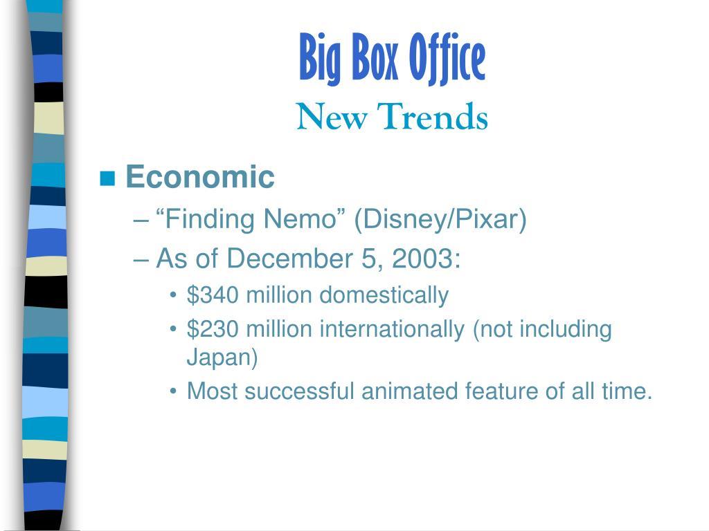 Big Box Office
