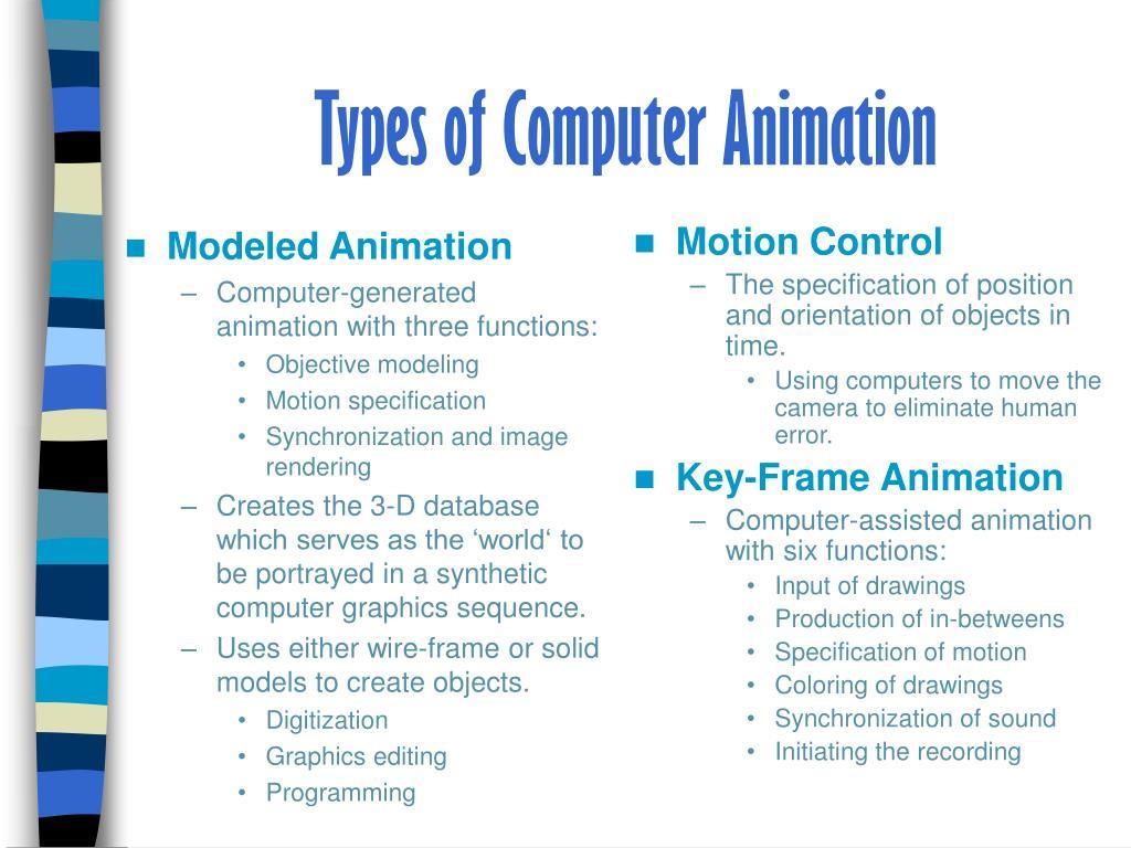 Modeled Animation