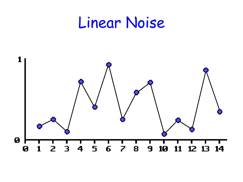 Linear Noise